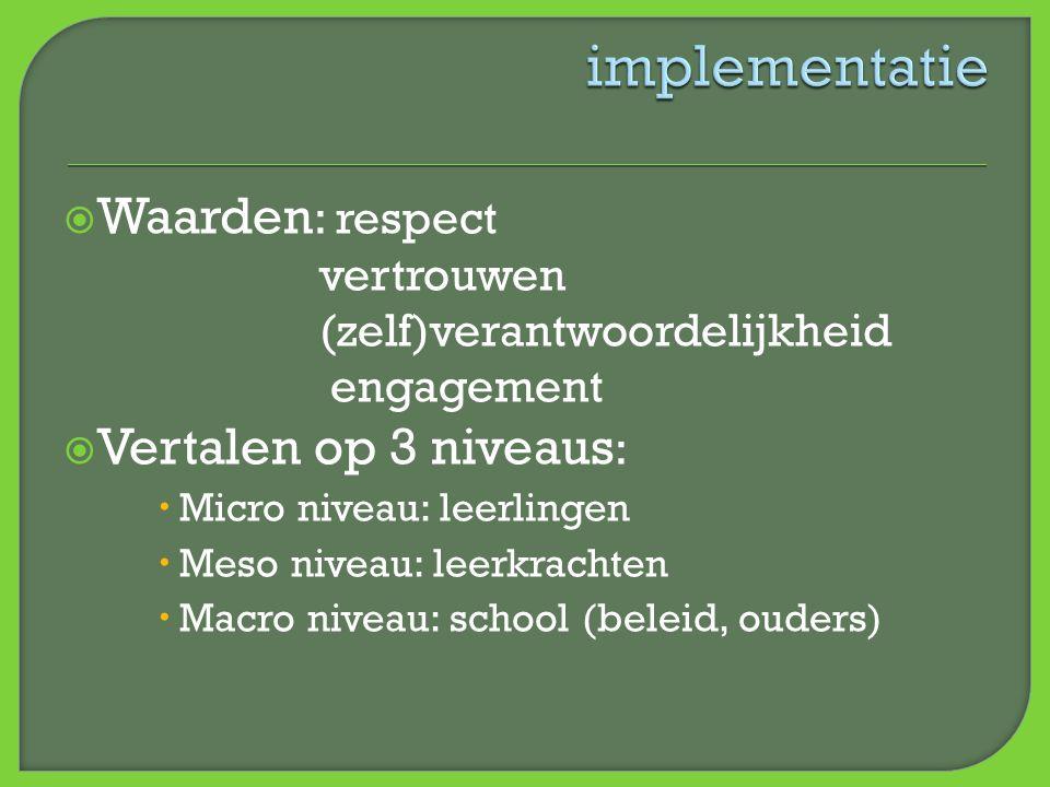 implementatie Waarden: respect vertrouwen (zelf)verantwoordelijkheid engagement.