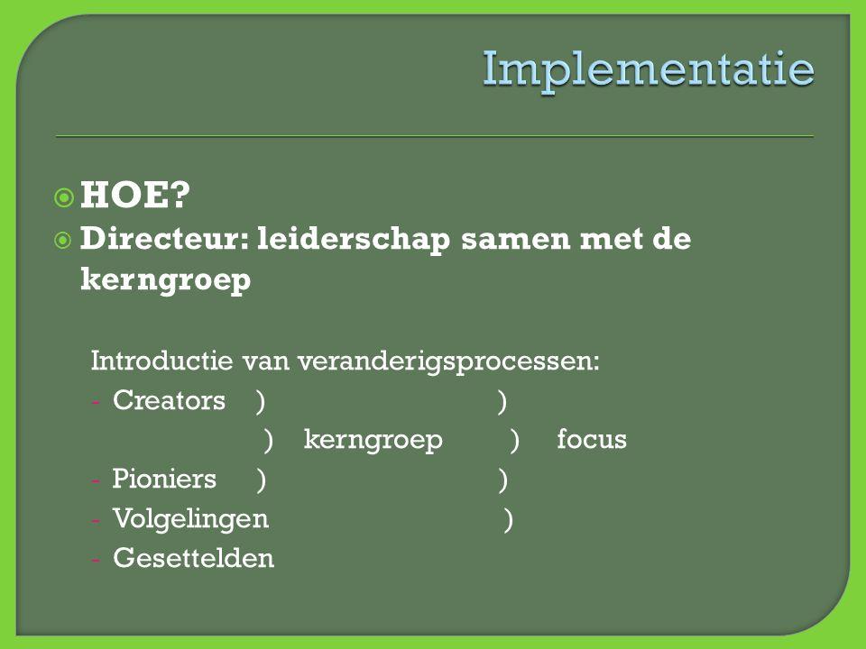 Implementatie HOE Directeur: leiderschap samen met de kerngroep