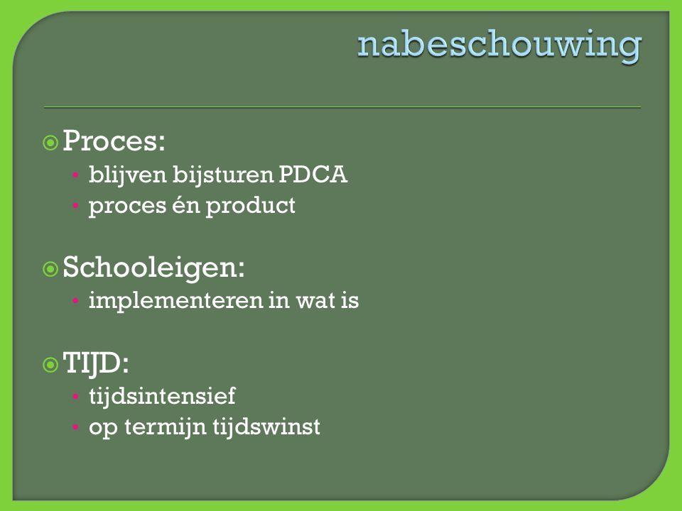 nabeschouwing Proces: Schooleigen: TIJD: blijven bijsturen PDCA