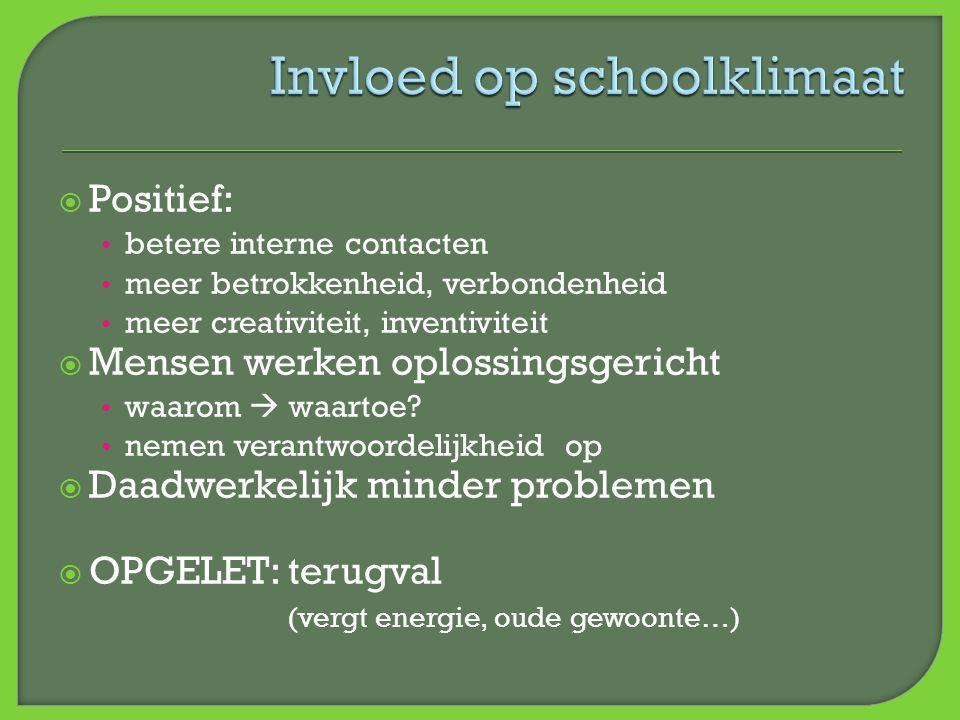 Invloed op schoolklimaat