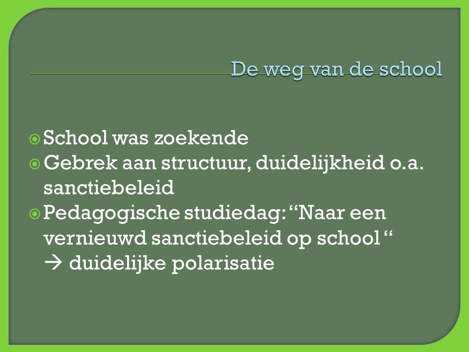 School was zoekende Gebrek aan structuur, duidelijkheid o.a. sanctiebeleid.