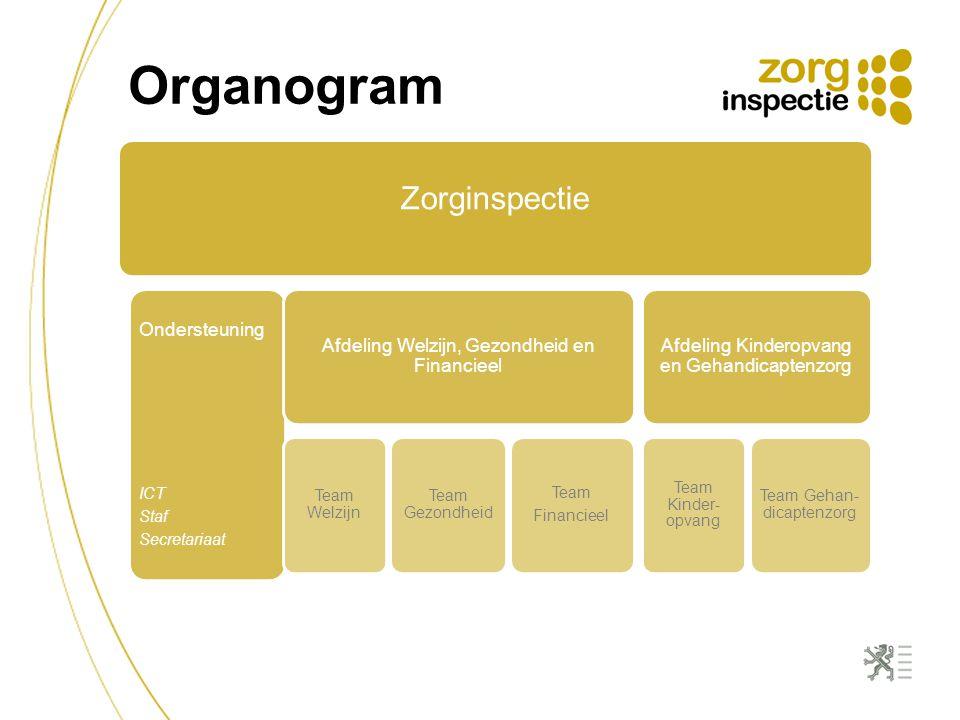 Organogram Zorginspectie Ondersteuning
