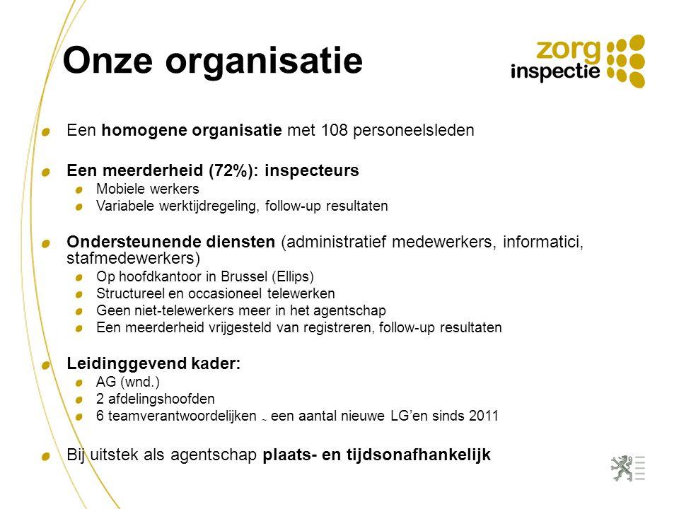 Onze organisatie Een homogene organisatie met 108 personeelsleden