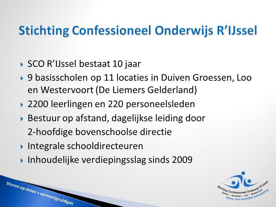 Stichting Confessioneel Onderwijs R'IJssel