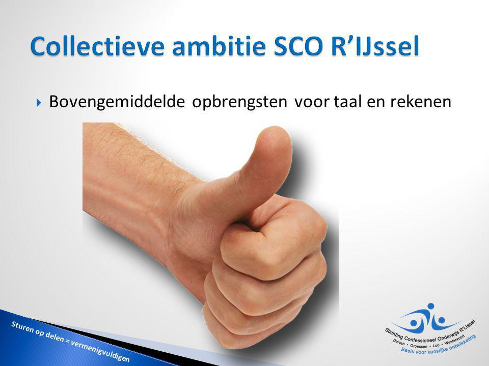 Collectieve ambitie SCO R'IJssel