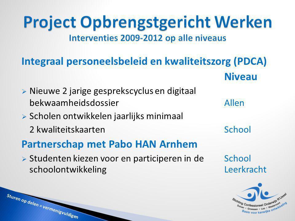 Project Opbrengstgericht Werken Interventies 2009-2012 op alle niveaus