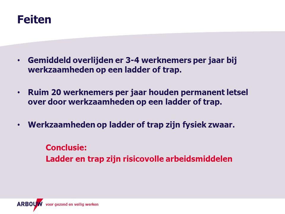 Feiten Gemiddeld overlijden er 3-4 werknemers per jaar bij werkzaamheden op een ladder of trap.