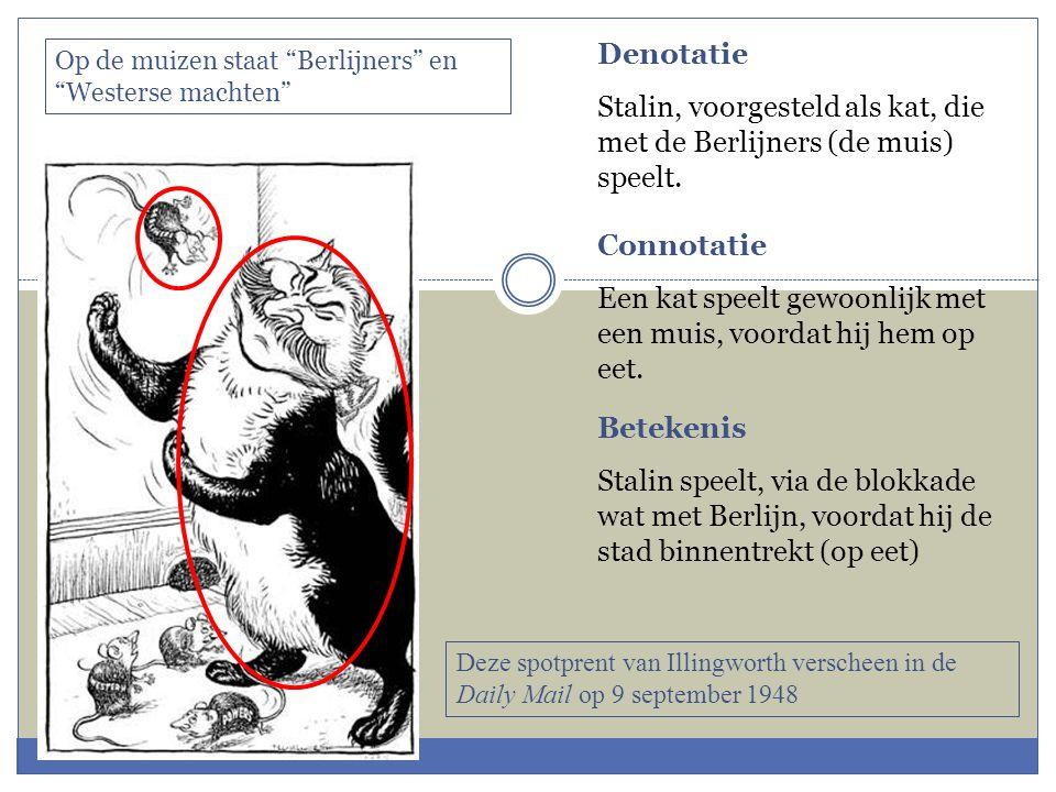 Stalin, voorgesteld als kat, die met de Berlijners (de muis) speelt.