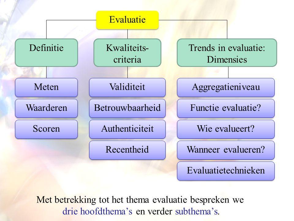 Met betrekking tot het thema evaluatie bespreken we