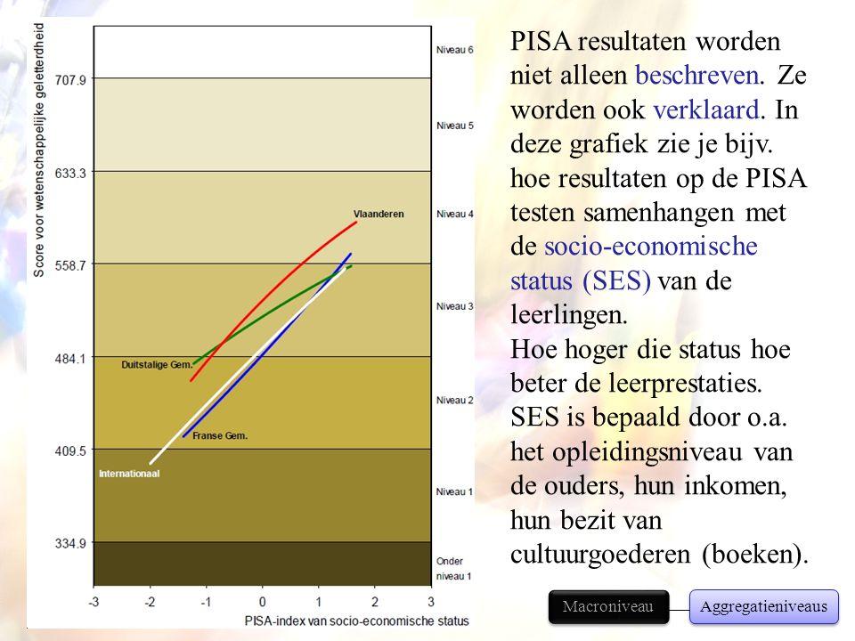 PISA resultaten worden niet alleen beschreven. Ze worden ook verklaard