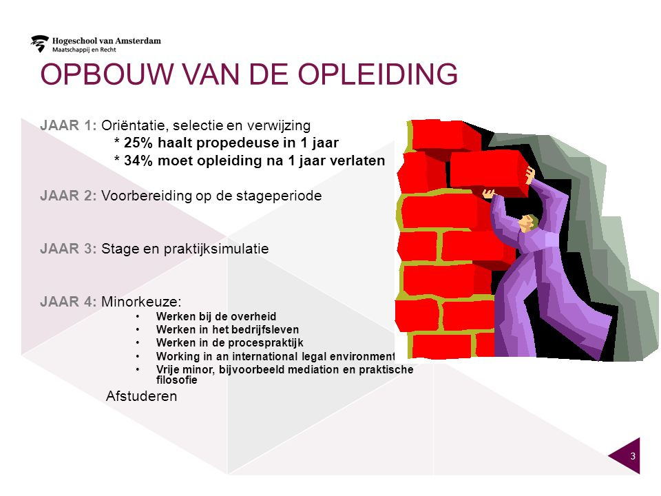 OPBOUW VAN DE OPLEIDING