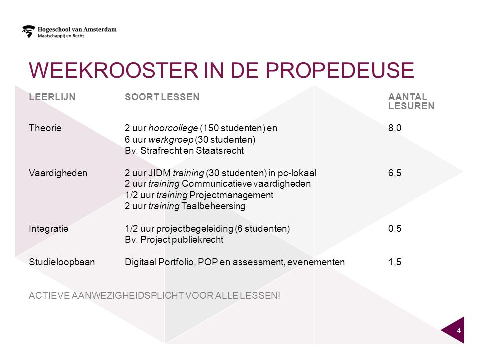 WEEKROOSTER IN DE PROPEDEUSE