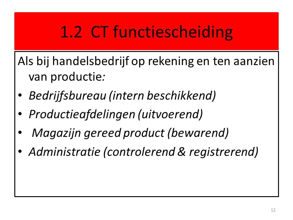 1.2 CT functiescheiding Als bij handelsbedrijf op rekening en ten aanzien van productie: Bedrijfsbureau (intern beschikkend)