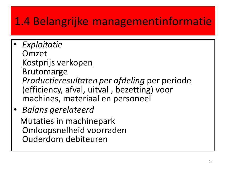 1.4 Belangrijke managementinformatie
