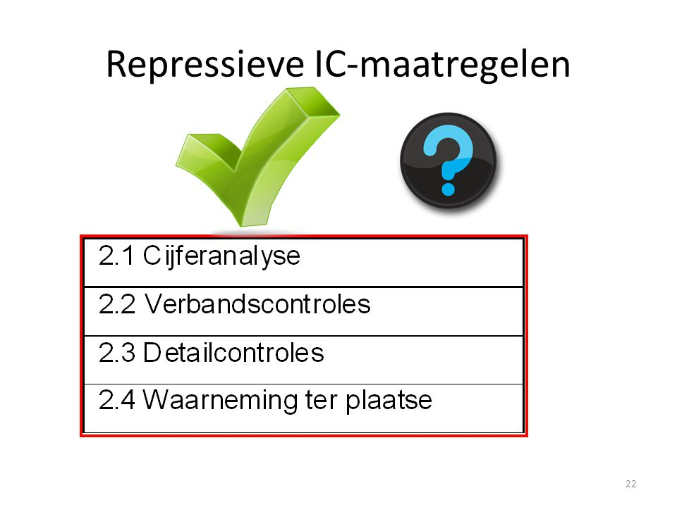 Repressieve IC-maatregelen
