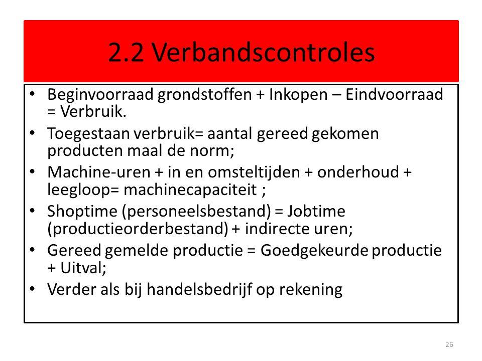 2.2 Verbandscontroles Beginvoorraad grondstoffen + Inkopen – Eindvoorraad = Verbruik.