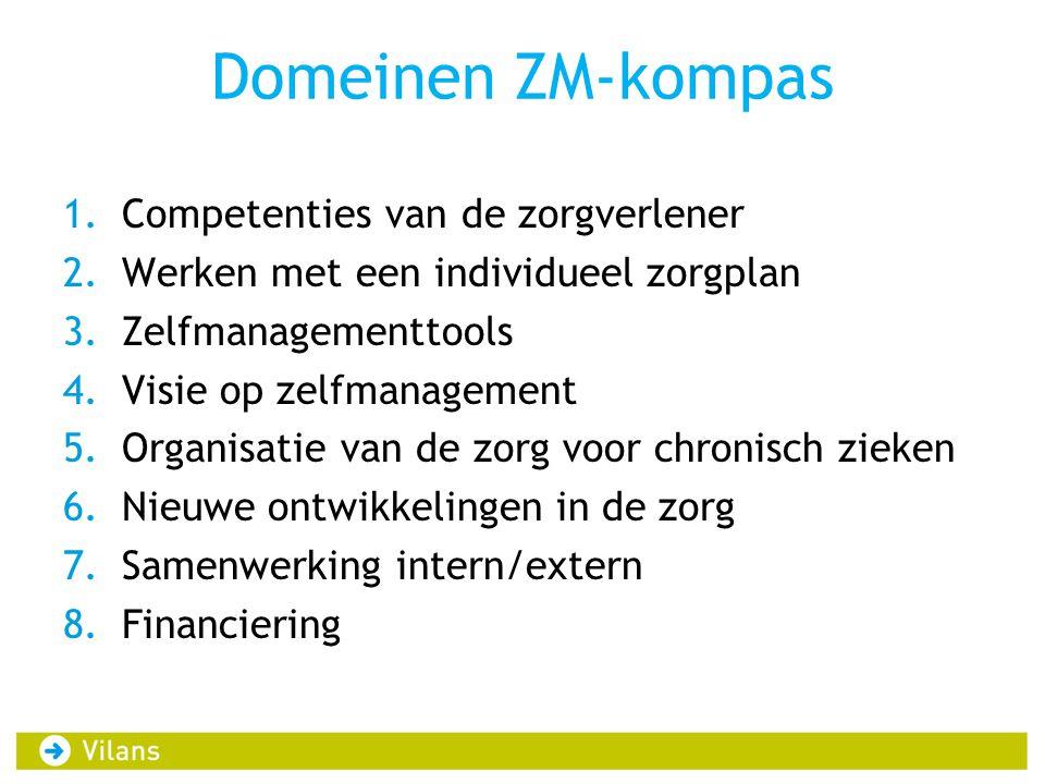 Domeinen ZM-kompas Competenties van de zorgverlener