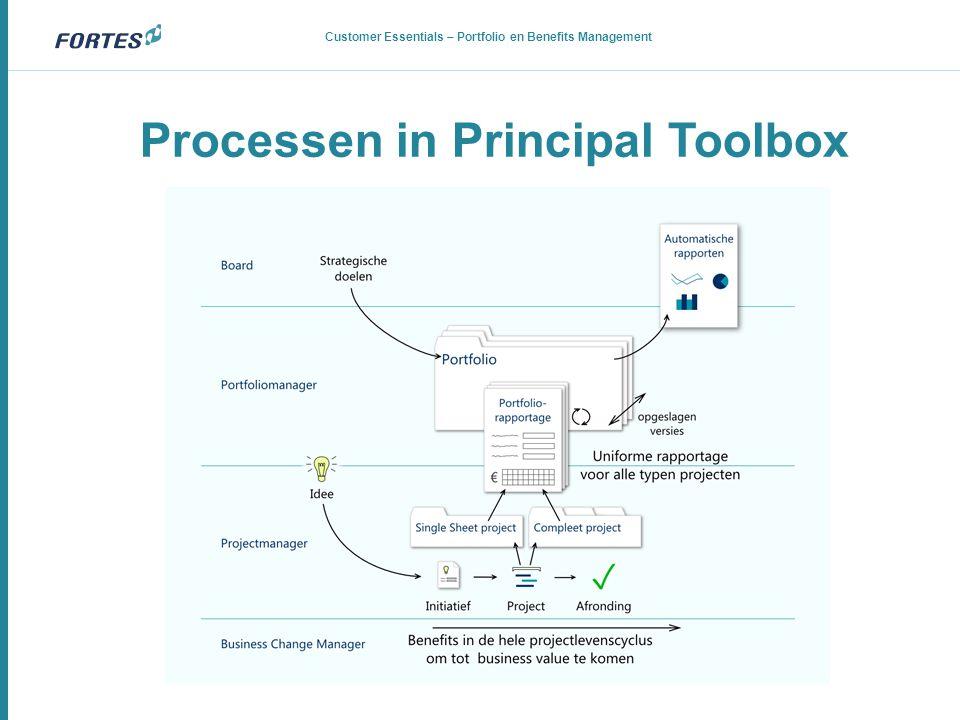 Processen in Principal Toolbox