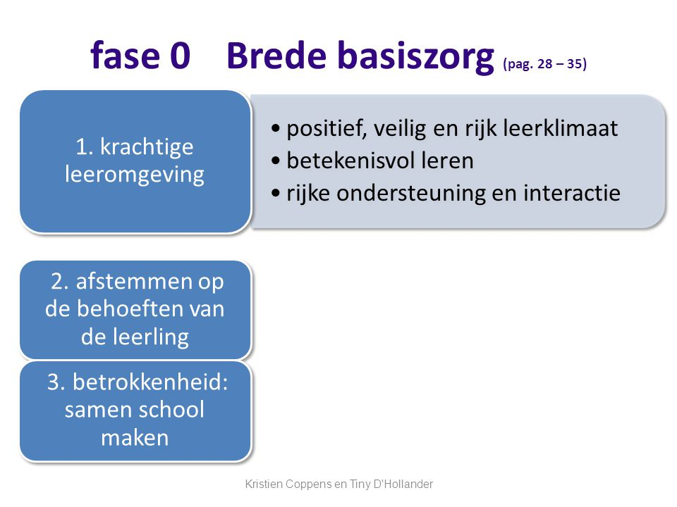 fase 0 Brede basiszorg (pag. 28 – 35)