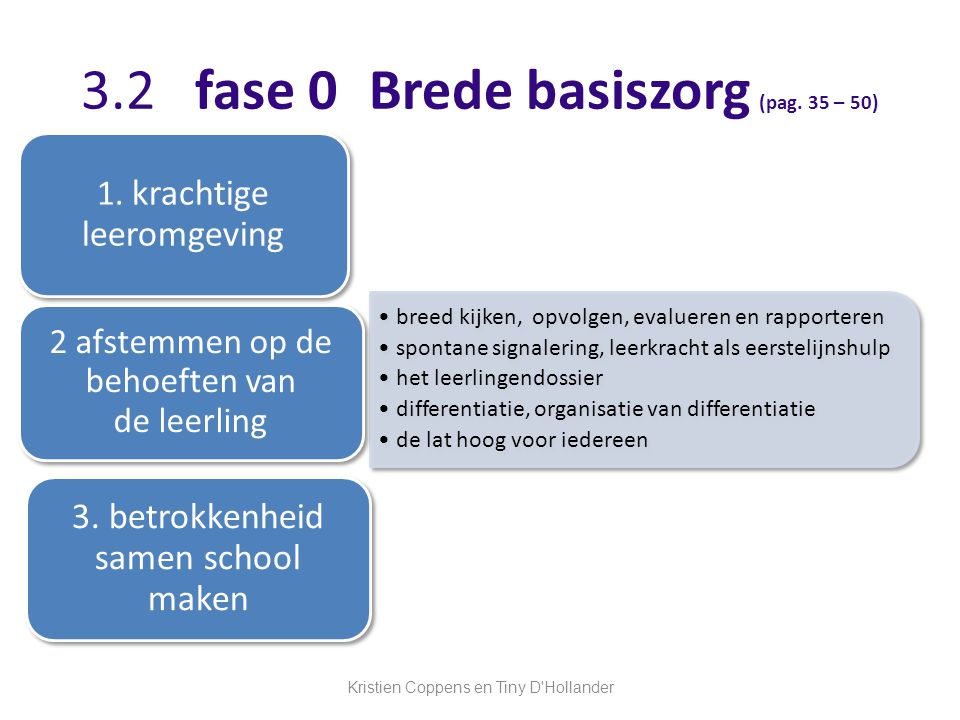 3.2 fase 0 Brede basiszorg (pag. 35 – 50)