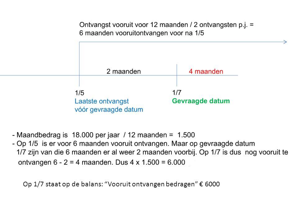 Op 1/7 staat op de balans: Vooruit ontvangen bedragen € 6000