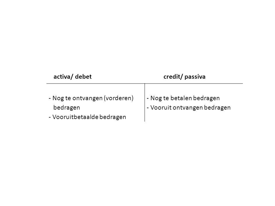 activa/ debet credit/ passiva