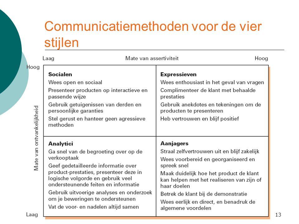 Communicatiemethoden voor de vier stijlen
