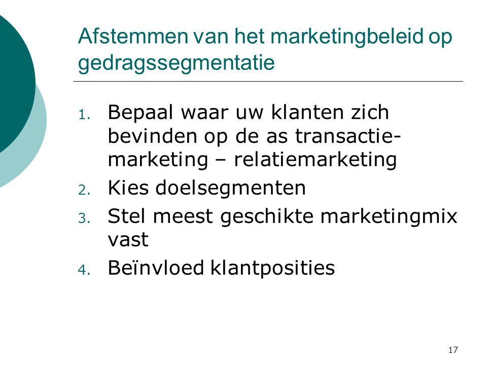 Afstemmen van het marketingbeleid op gedragssegmentatie