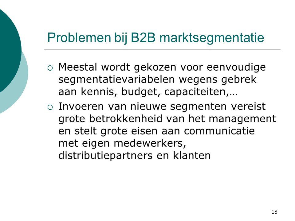 Problemen bij B2B marktsegmentatie