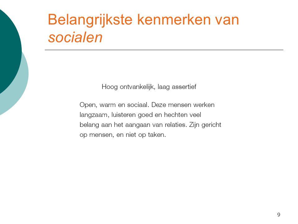 Belangrijkste kenmerken van socialen