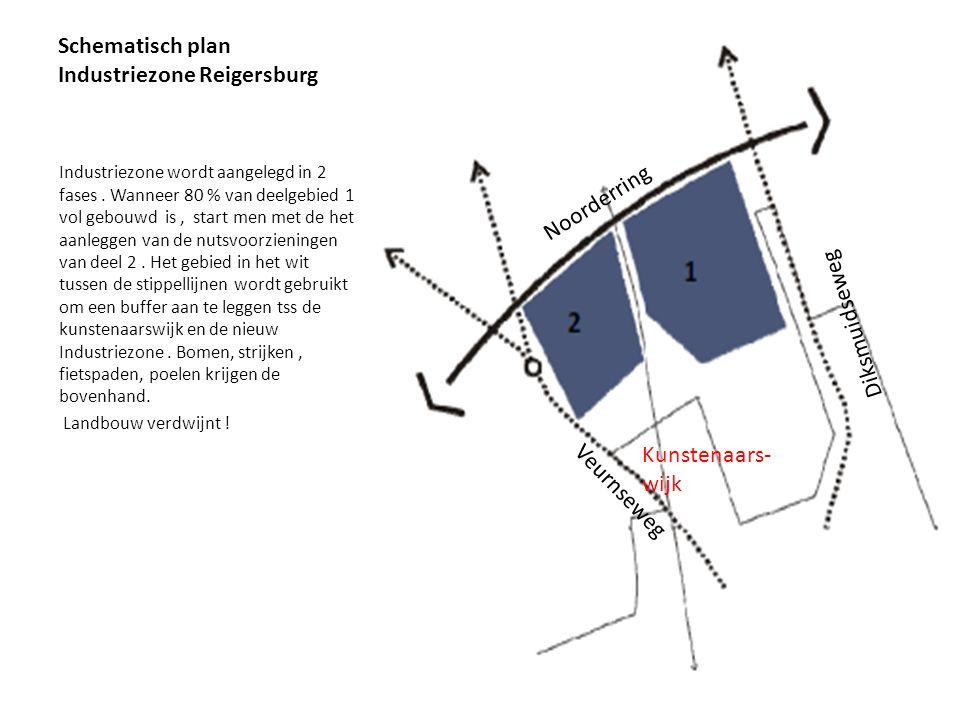 Schematisch plan Industriezone Reigersburg