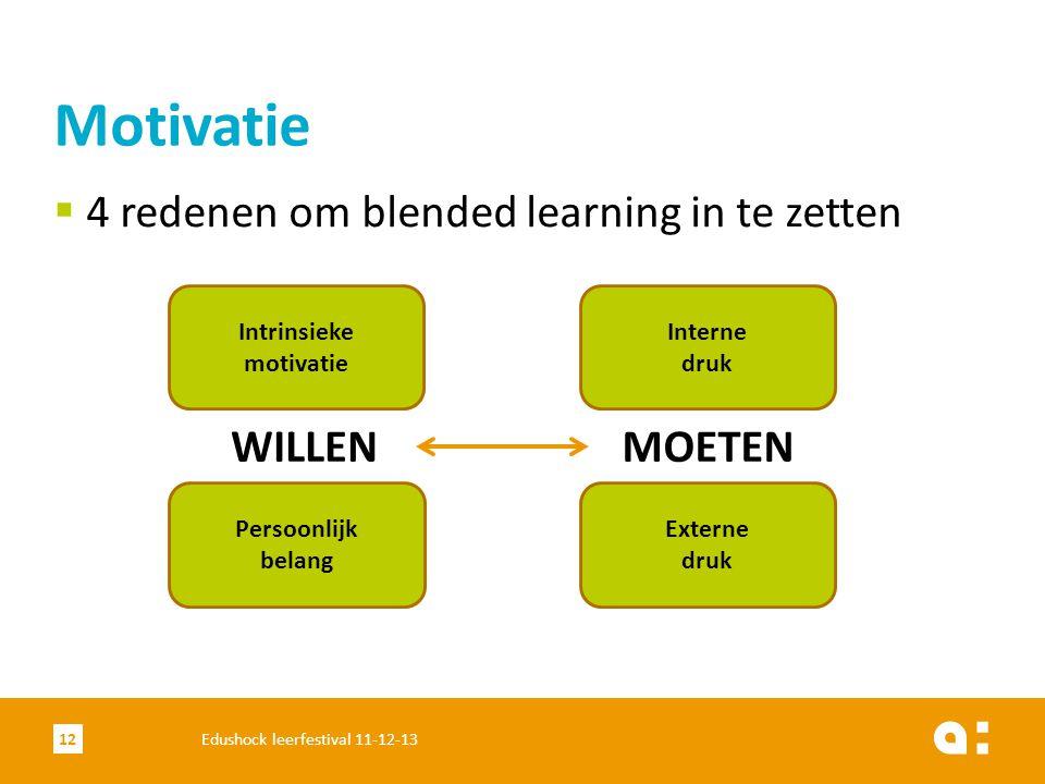 Motivatie 4 redenen om blended learning in te zetten WILLEN MOETEN