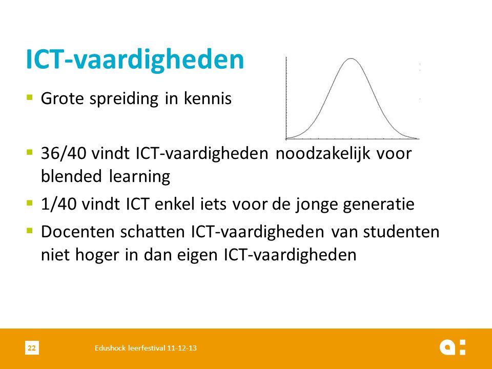 ICT-vaardigheden Grote spreiding in kennis