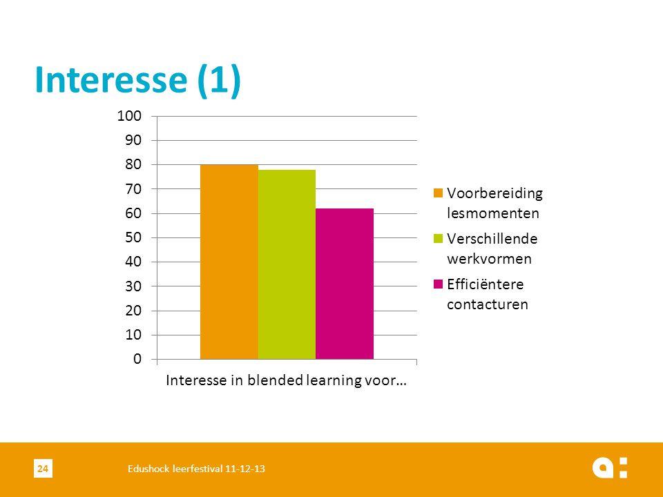 Interesse (1) Edushock leerfestival 11-12-13