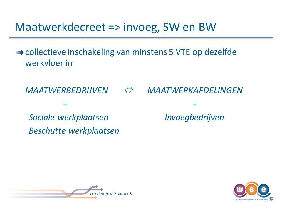 Maatwerkdecreet => invoeg, SW en BW