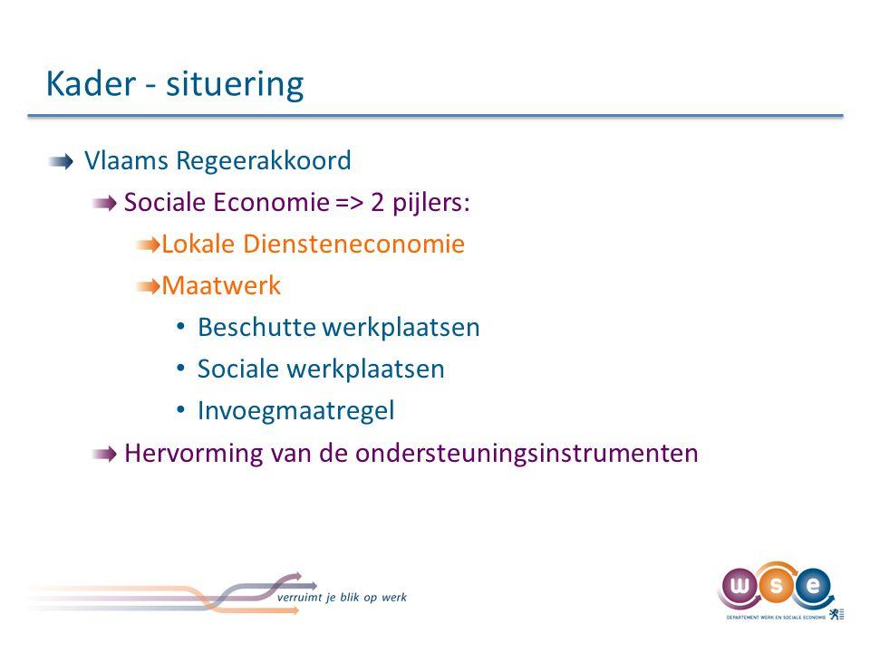 Kader - situering Vlaams Regeerakkoord