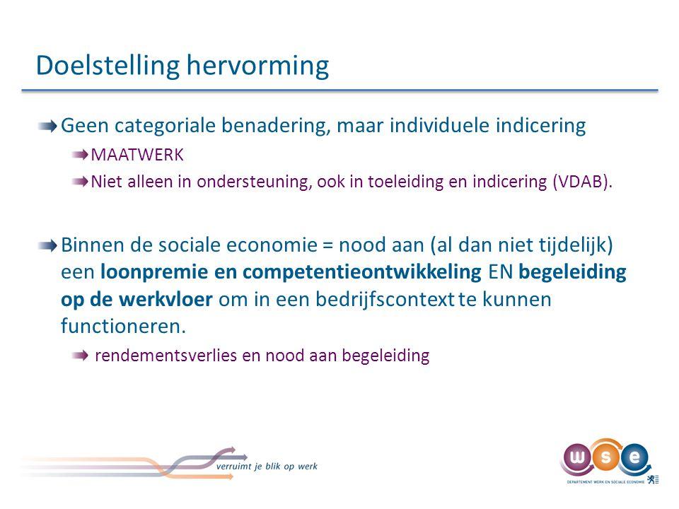 Doelstelling hervorming