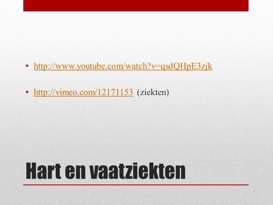 Hart en vaatziekten http://www.youtube.com/watch v=qsdQHpE3zjk