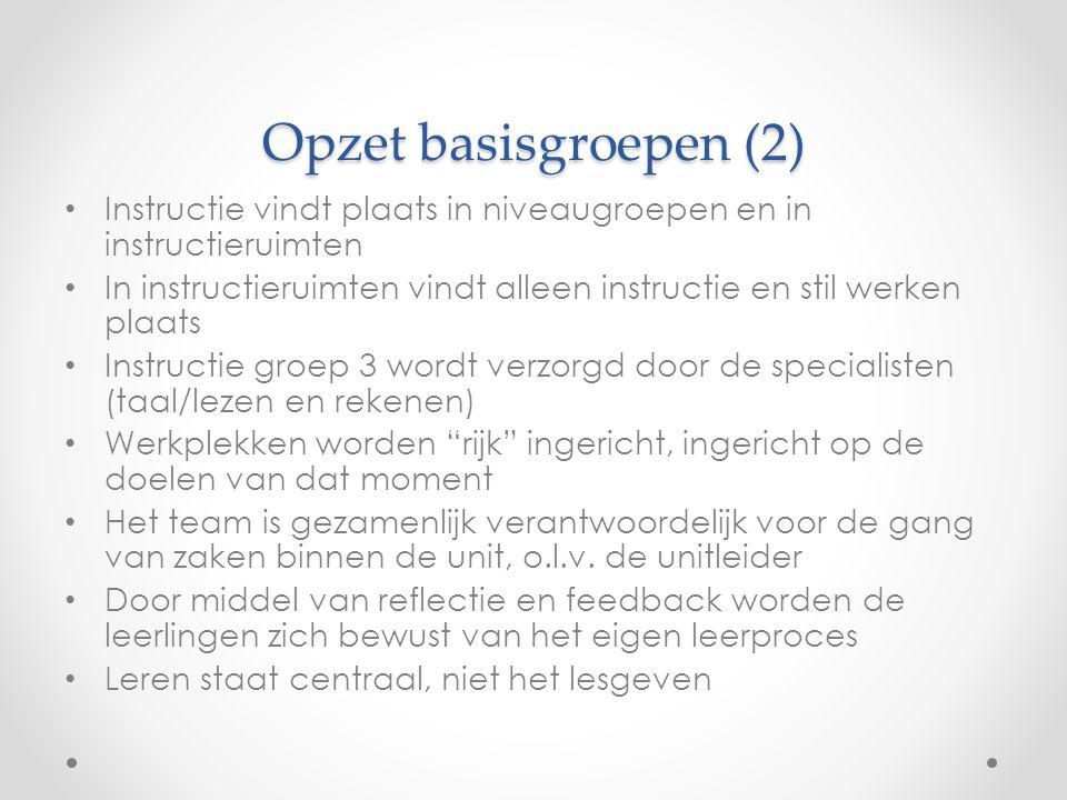 Opzet basisgroepen (2) Instructie vindt plaats in niveaugroepen en in instructieruimten.