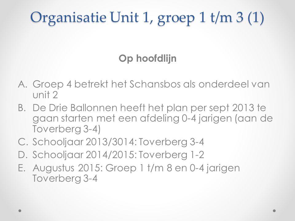 Organisatie Unit 1, groep 1 t/m 3 (1)