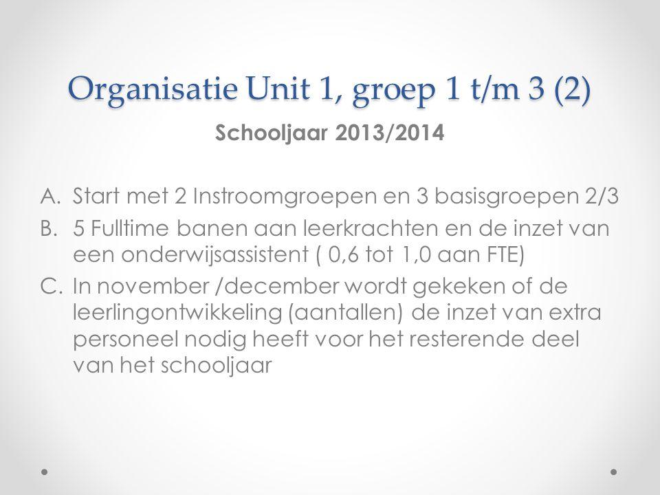 Organisatie Unit 1, groep 1 t/m 3 (2)