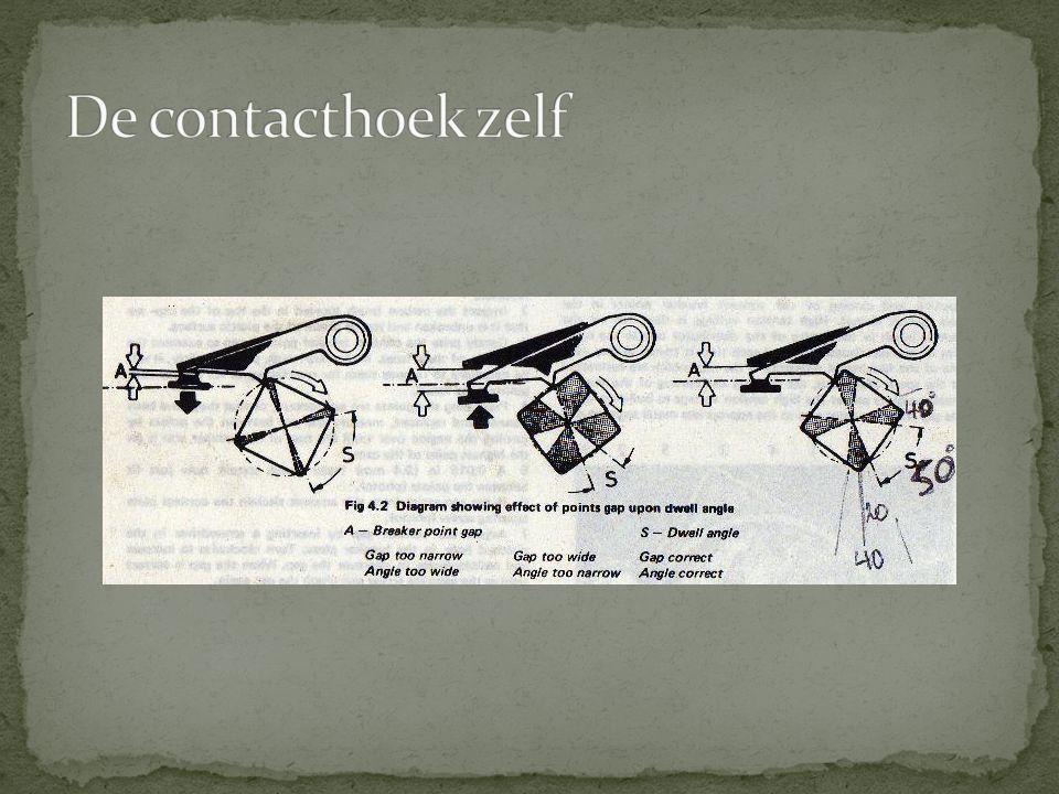 De contacthoek zelf