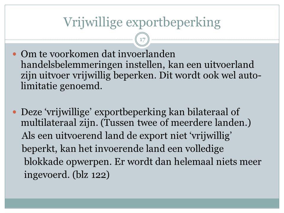 Vrijwillige exportbeperking