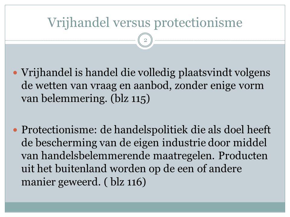 Vrijhandel versus protectionisme