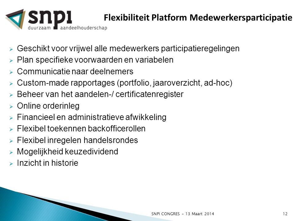 Flexibiliteit Platform Medewerkersparticipatie