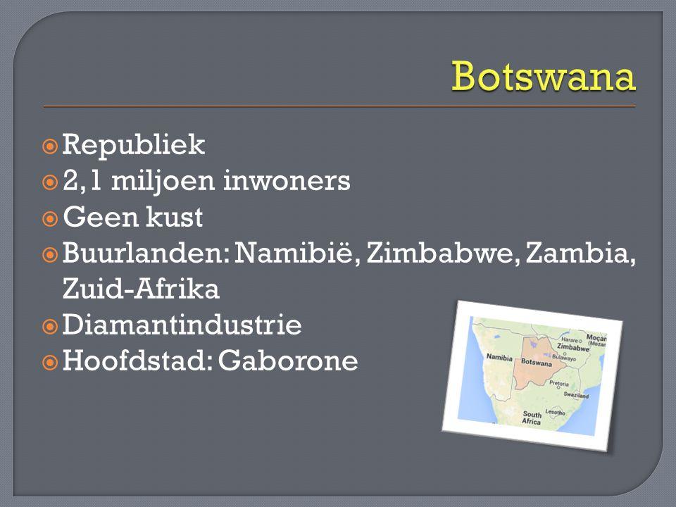 Botswana Republiek 2,1 miljoen inwoners Geen kust