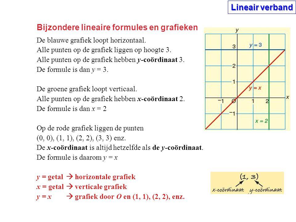Bijzondere lineaire formules en grafieken