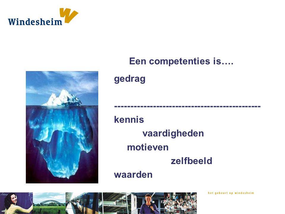 Een competenties is…. gedrag. ---------------------------------------------- kennis. vaardigheden.