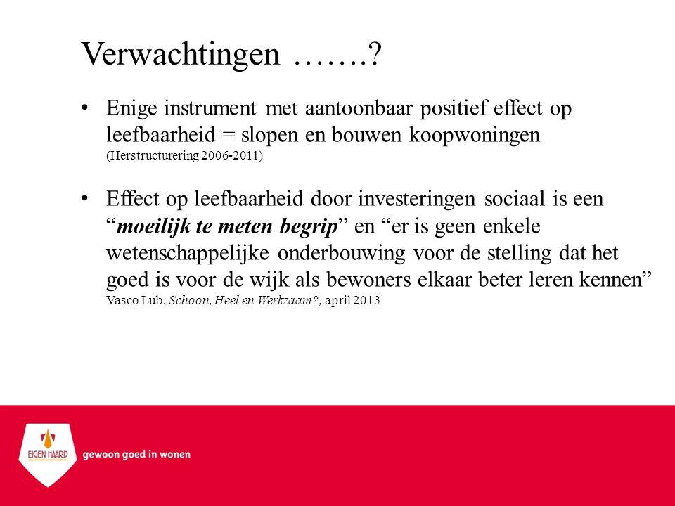 Verwachtingen ……. Enige instrument met aantoonbaar positief effect op leefbaarheid = slopen en bouwen koopwoningen (Herstructurering 2006-2011)
