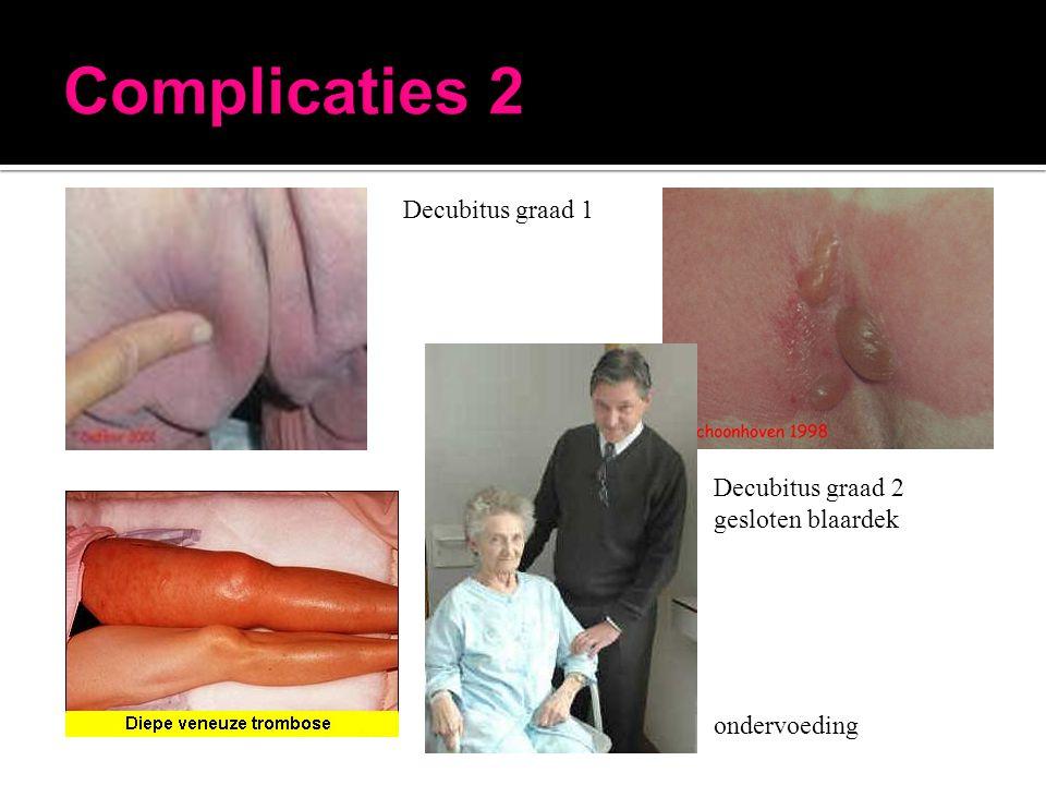 Complicaties 2 Decubitus graad 1 Decubitus graad 2 gesloten blaardek
